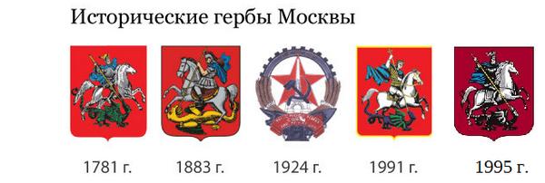 Герб рисунок москвы