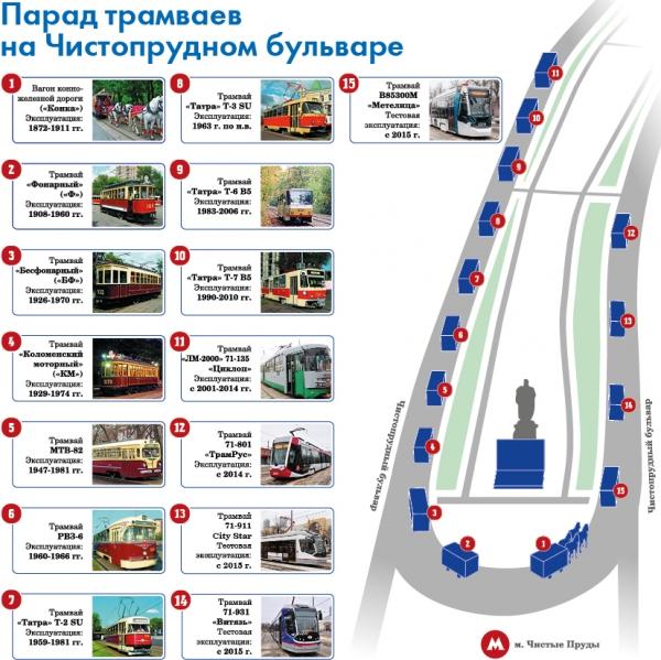 parad-tramvaev-shema
