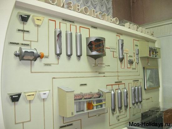Производство алюминия, стенд в Политехничеком музее
