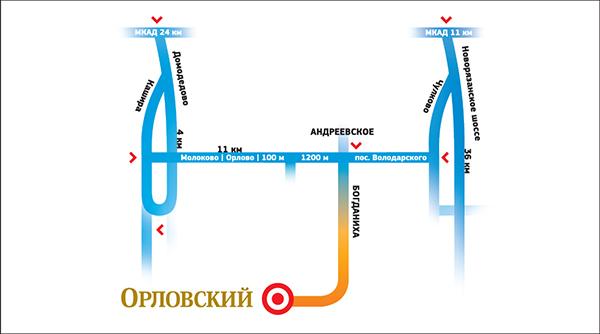Визитки Орловский (Комаров_Свиридо