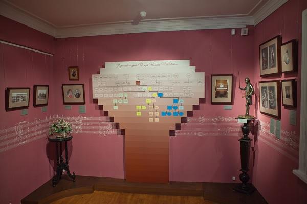 Выставка «Времена года»