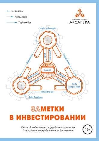 «Заметки в инвестировании. Книга об инвестициях и управлении капиталом»