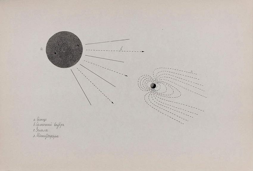 Выставка «Выбирая дистанцию: спекуляции, фейки, прогнозы в эпоху коронацена»